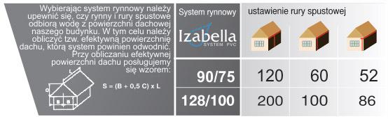 rynny-pcv-izabella-tabela-zastosowan[1].jpg